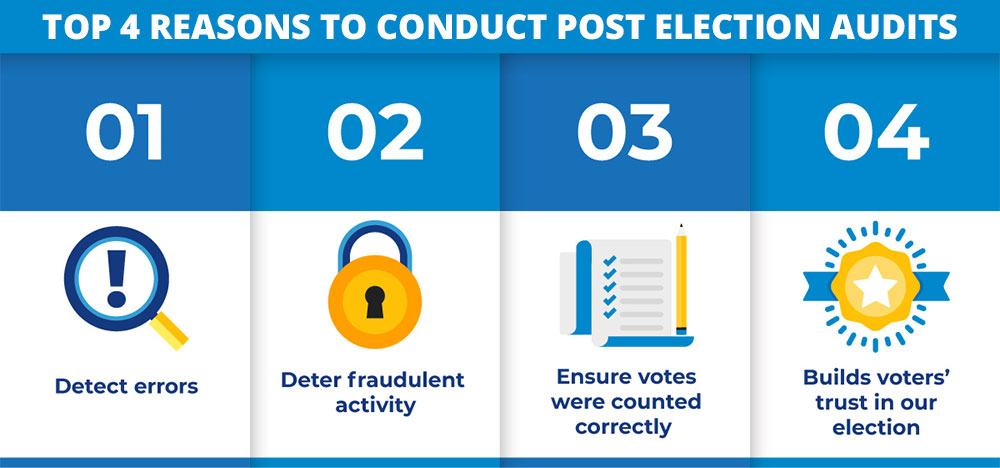 top 4 reasons to conduct post election audits