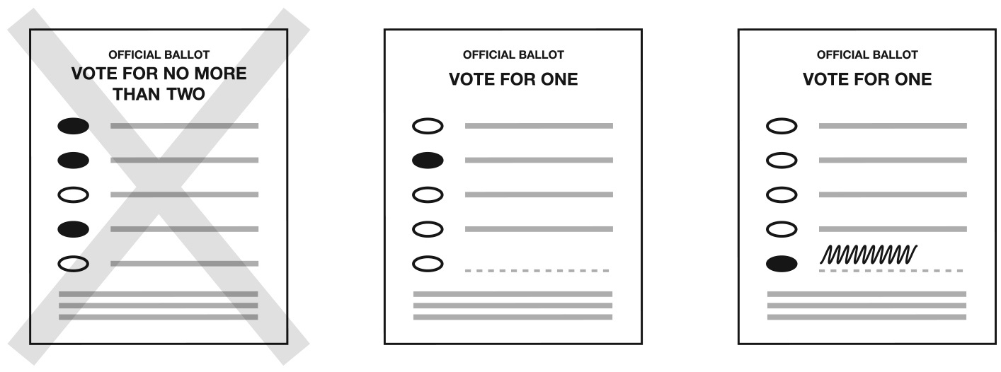 Voting At A Polling Place